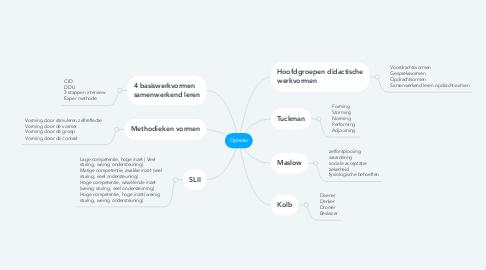 Mind Map: Opleider