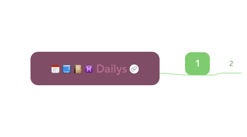 Mind Map: Dailys