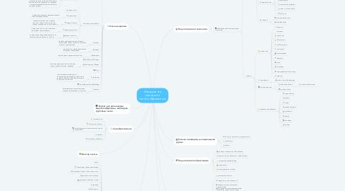 Mind Map: Инструменты методиста онлайн-образования