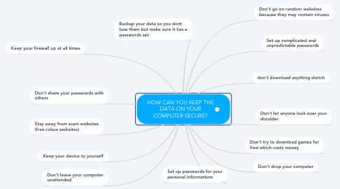 Mind Map: HOW CAN YOU KEEP THE DATA ON YOUR COMPUTER SECURE?