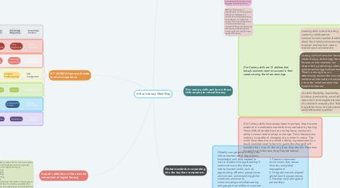 Mind Map: Critical Literacy Mind Map