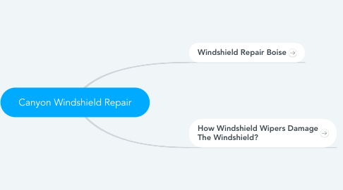 Mind Map: Canyon Windshield Repair