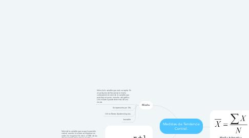 Mind Map: Medidas de Tendencia Central.