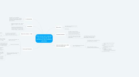 Mind Map: Ética cívica en la relación con la formación de la bioética en una sociedad pluralista