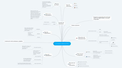 Mind Map: Conceptos sobre las TIC's