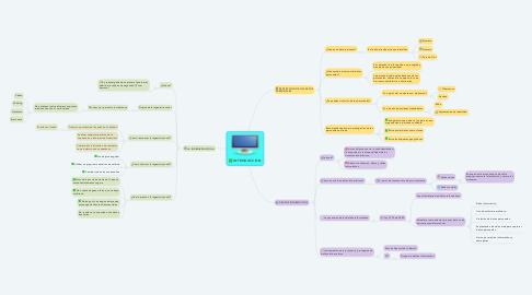 Mind Map: INTRODUCCION