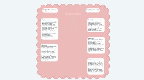 Mind Map: TENÍASE X CISTICEROSE