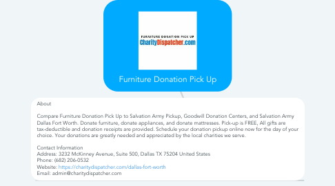 Mind Map: Furniture Donation Pick Up