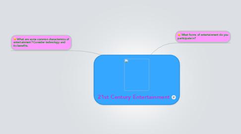 Mind Map: 21st Century Entertainment