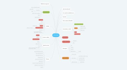 Mind Map: Středisko