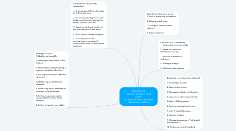 Mind Map: Onboarding - is never complete, its a phase - is deemed complete when first value is reached