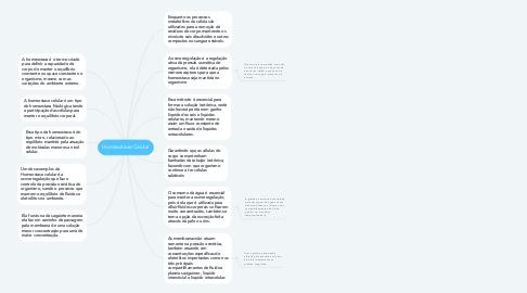Mind Map: Homeostase Celular