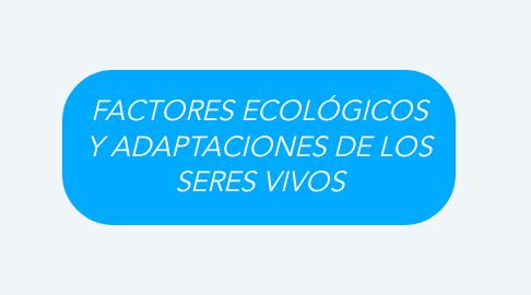 Mind Map: FACTORES ECOLÓGICOS Y ADAPTACIONES DE LOS SERES VIVOS