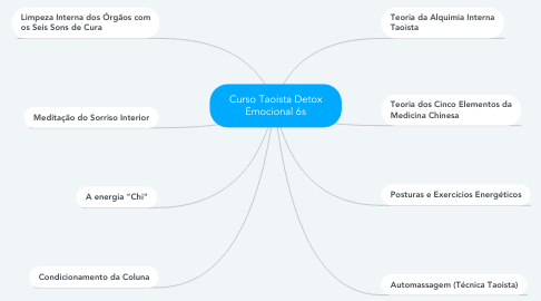 Mind Map: Curso Taoista Detox Emocional 6s