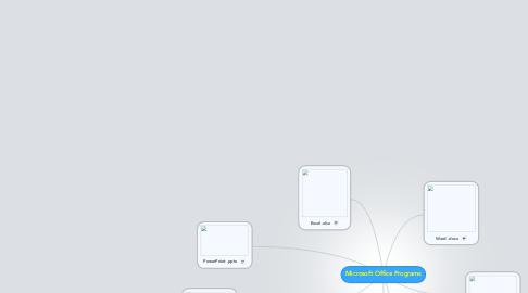 Mind Map: Microsoft Office Programs