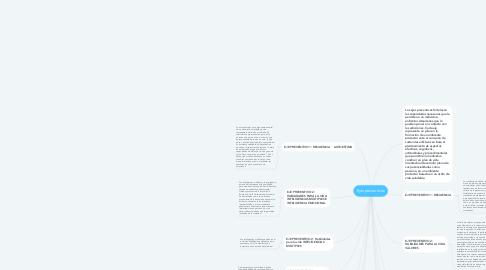Mind Map: Ejes preventivos