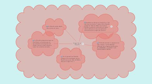 Mind Map: Origen De La Filosofía