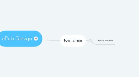 Mind Map: ePub Design