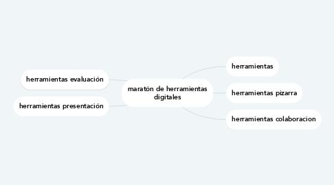 Mind Map: maratón de herramientas digitales