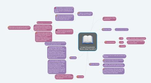 Mind Map: Lo que fue presente Héctor Abad Faciolince
