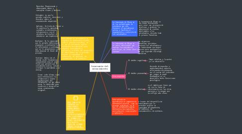 Mind Map: taxonomía del conocimiento