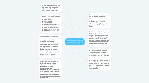 Mind Map: Propiedades Físicas y Químicas del Agua.