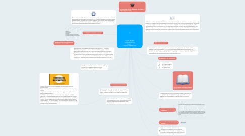 Mind Map: CONTRATOS MERCANTILES TIPOS Y CARACTERISTICAS