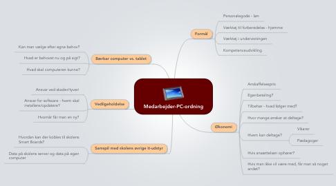 Mind Map: Medarbejder-PC-ordning