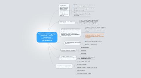 Mind Map: Организационная культура Комапнии - основа повышения организационной эффективности