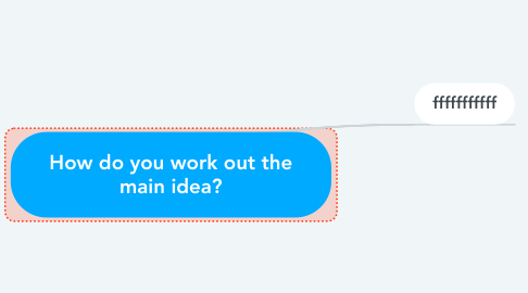 Mind Map: How do you work out the main idea?