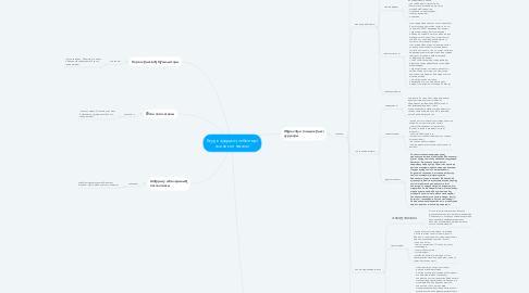 Mind Map: Кеуде аурудың себептері және клиникасы