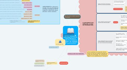 """Mind Map: Optimizar la compresión lectora literal en el área de Ciencias Naturales por medio de la estrategia de enseñanza """"leo- comprende – digital"""" en los estudiantes de 5 grado de primaria"""