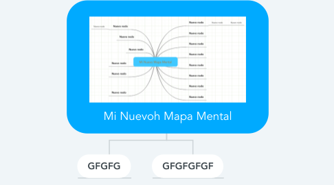 Mind Map: Mi Nuevoh Mapa Mental