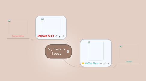 Mind Map: My Favorite Foods
