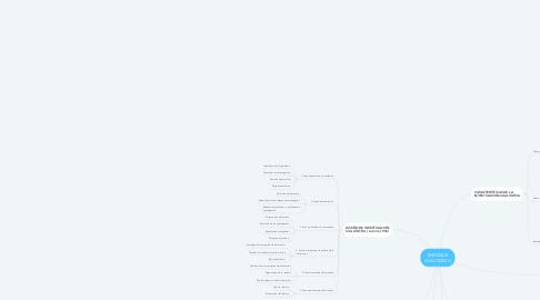 Mind Map: ENFOQUE CUALITATIVO