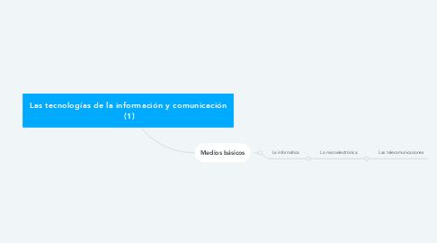 Mind Map: Las tecnologías de la información y comunicación  (1)