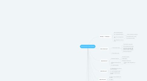 Mind Map: Estrutura de Curso Online
