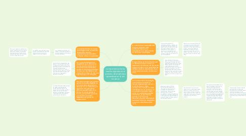 Mind Map: La importancia de los medios digitales en el proceso de enseñanza aprendizaje en la era moderna