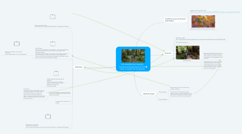 Mind Map: THE DANDENONG RANGES  Dandenong Ranges National Park (ideas for grade 3/4 Geography)
