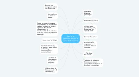 Mind Map: Acciones psicosociales en el contexto Educativo