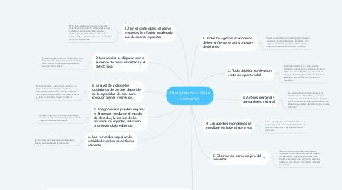 Mind Map: Diez principios de la economía