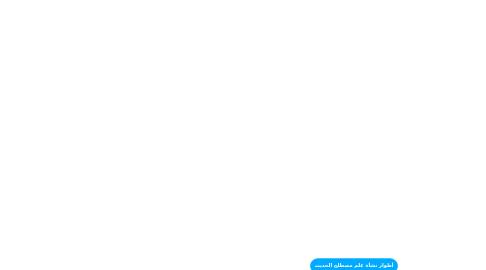 Mind Map: أطوار نشأة علم مصطلح الحديث
