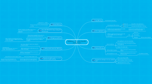 Mind Map: RadsAtom - The core of profile management
