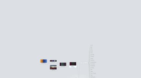 Mind Map: ILLUSIONS
