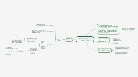 Mind Map: Da função jurisdicional - Competência