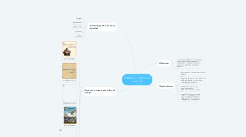 Mind Map: El trabajo dignifica al hombre