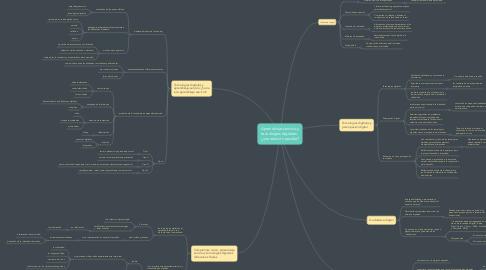 Mind Map: Aprendizaje-servicio y tecnologías digitales:  ¿una relación posible?