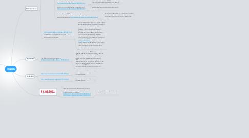 Mind Map: Тендеры