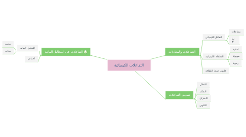 Mind Map: التفاعلات الكيميائية