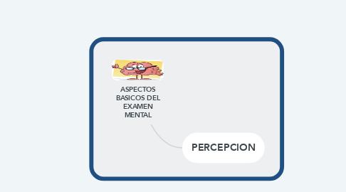 Mind Map: ASPECTOS BASICOS DEL EXAMEN MENTAL